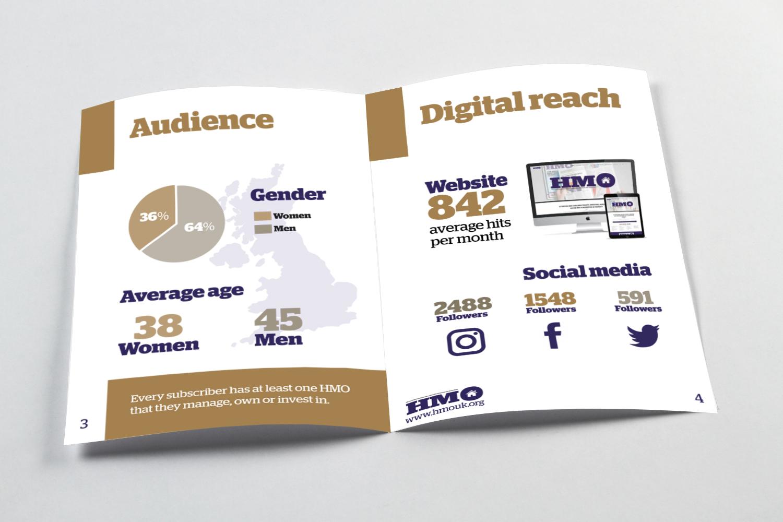 I AM SQUARED HMO Mag Media Pack - Brochure mockup - inside pages